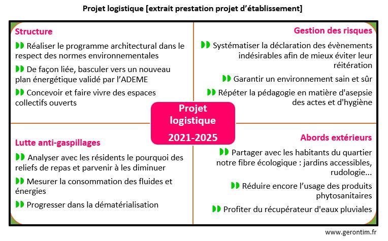Projet logistique EHPAD La Roseraie