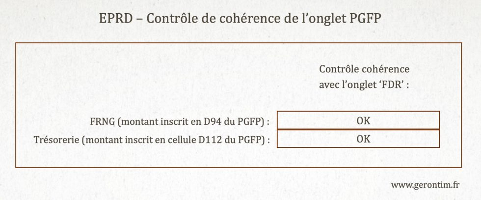 Contrôle de cohérence de l'onglet PGFP dans l'EPRD